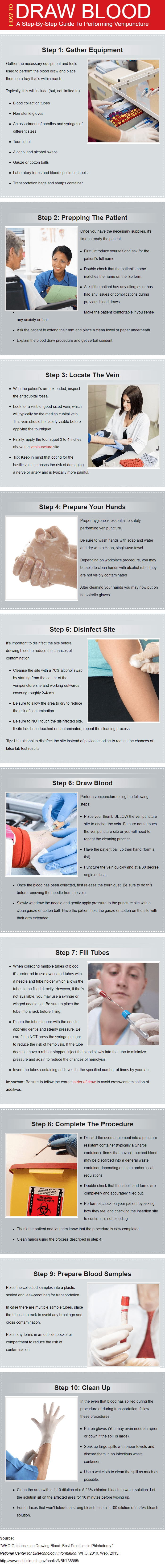 What is venipuncture procedures risks fears phlebotomy coach venipuncture steps 1betcityfo Images